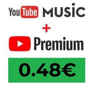 Guida YouTube Music + Premium (India) 0.48€/mese