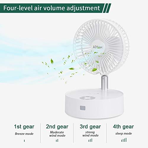 AiHom Ventilatore da Tavolo Portatile con Telecomando Silenzioso 30 dB Batteria 8000mAh