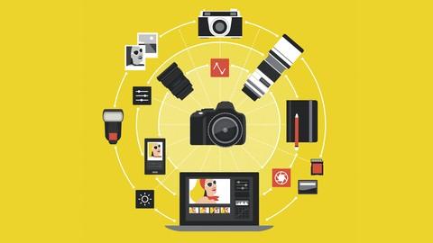 Photo Editing con Free Software