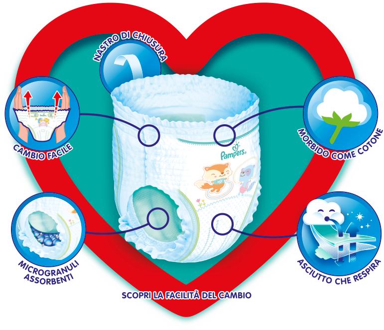Richiedi gratis campioni Pampers Mutandino Baby Dry (+ buono sconto)